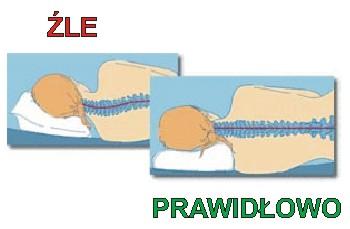 sposób użycia poduszek ortopedycznych